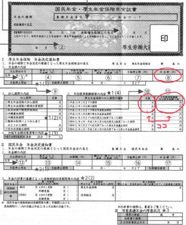 国民年金・厚生年金保険年金証書